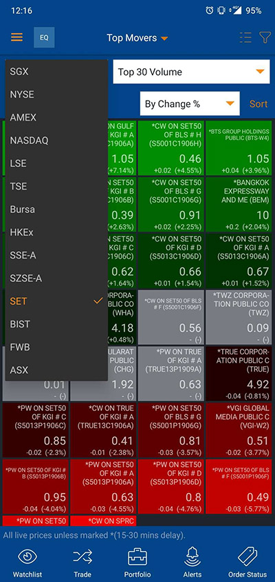 SET Market now available in POEMS Mobile 2.0