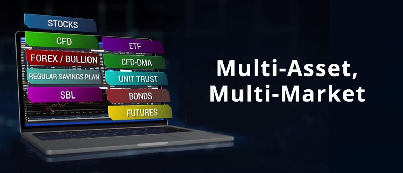 Multi-Asset, Multi-Market