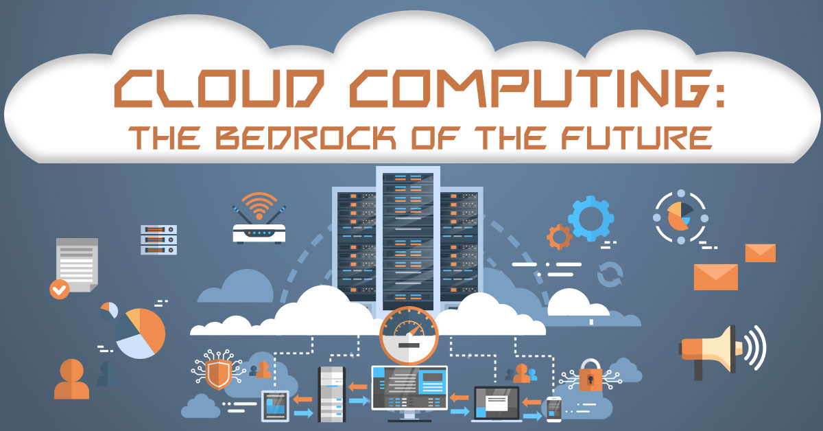 Cloud Computing: The Bedrock of the Future