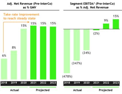 3 Takeaways on Grab's SPAC IPO
